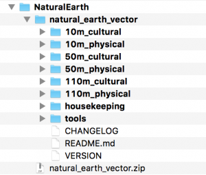 Loading Natural Earth data into PostGIS for Illustrator